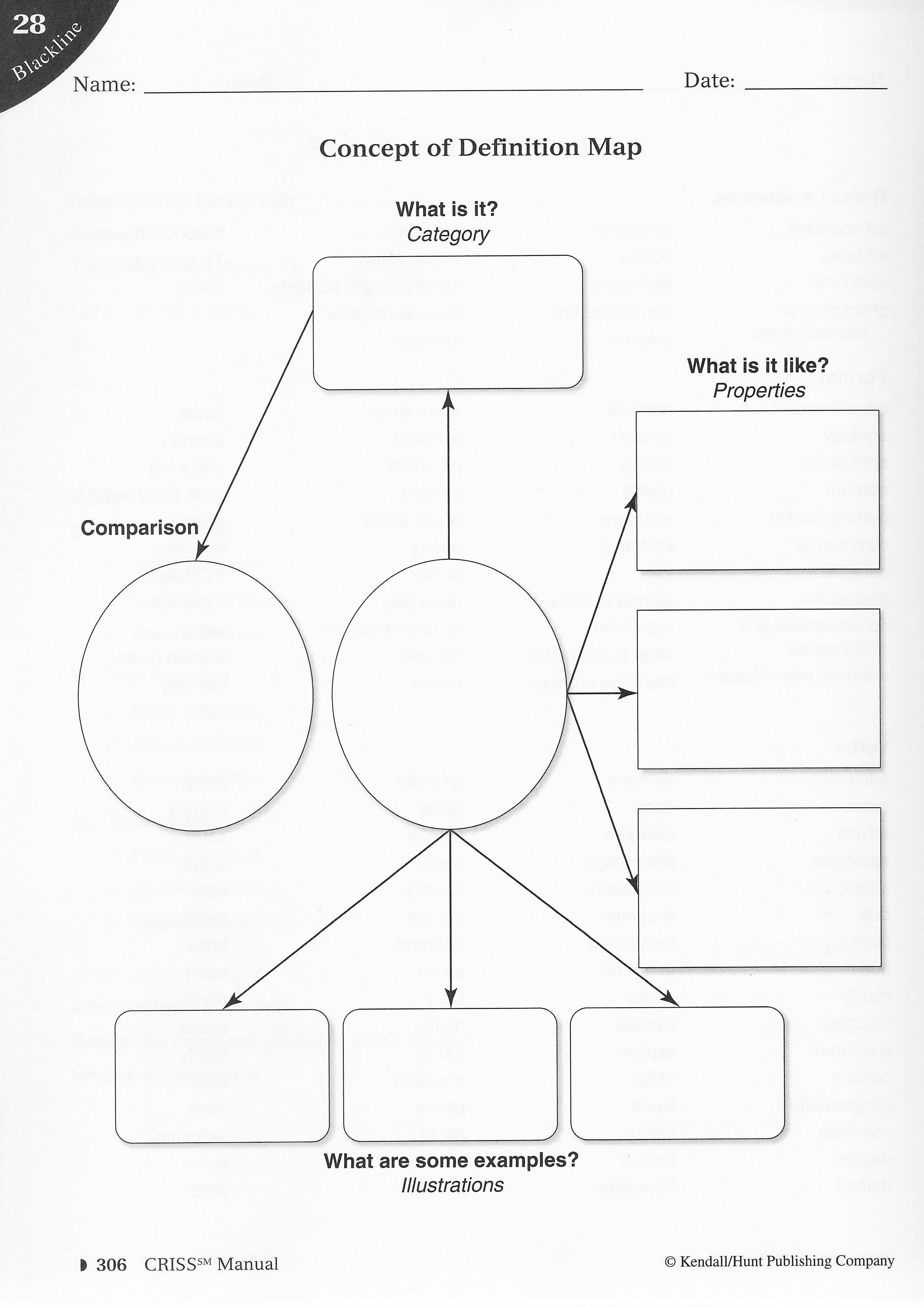 Printables Progressive Era Worksheets american history teachers collaborative lesson women children concept of definition